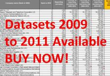 Datasets - Global 100 for sale