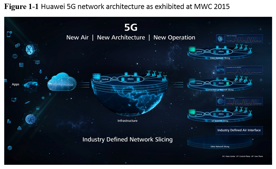 Defining 5g at mwc 2015 new air interface new for 5g network architecture